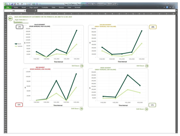 Sage 100 ERP Business Intelligence