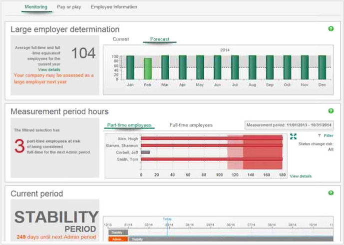 My Workforce Analyzer for Sage HRMS