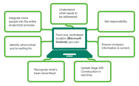 Sage MyCommunicator for Outlook
