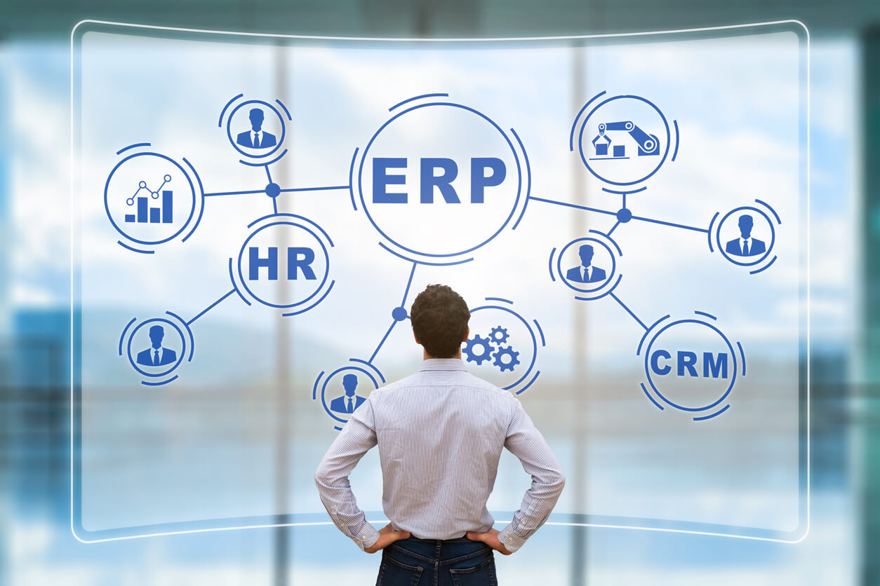ERP Implementation Process Map
