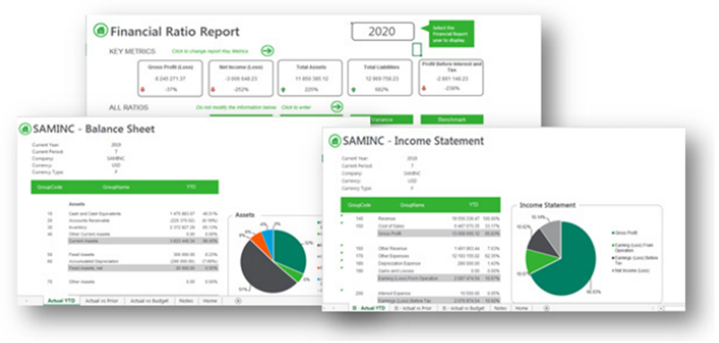 Sage 300 Intelligence Reporting Dashboard