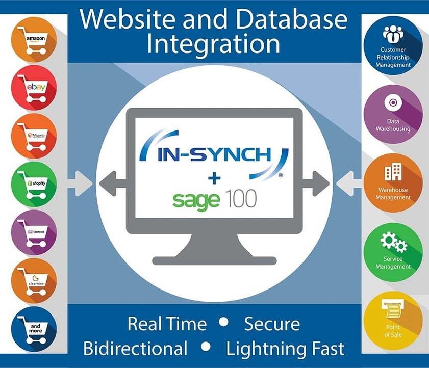 IN-SYNCH Sage 100 Integration Tool