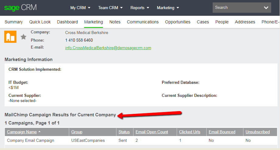 Sage CRM Mailchimp Marketing Results